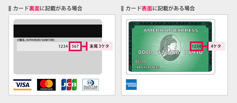 カード どこ クレジット カード 番号 知ってる? クレジットカード番号の意味と暗算認証術